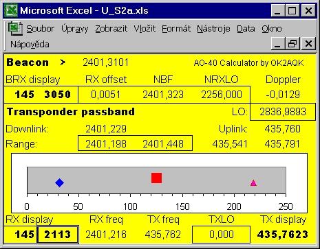 AO-40 Frequency Calculator